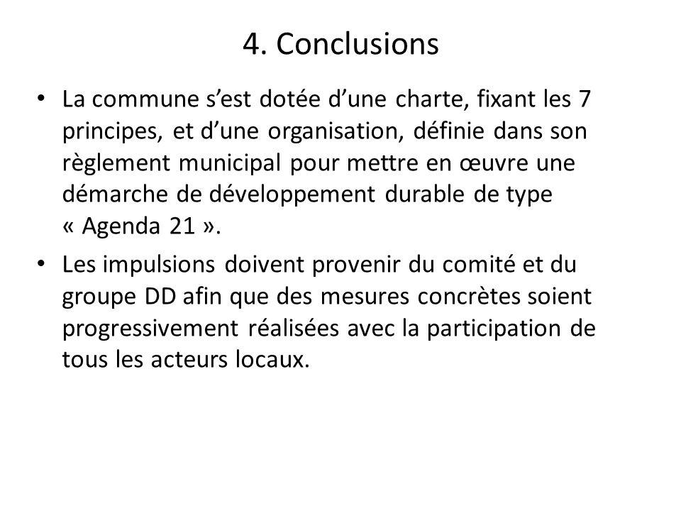 4. Conclusions La commune sest dotée dune charte, fixant les 7 principes, et dune organisation, définie dans son règlement municipal pour mettre en œu
