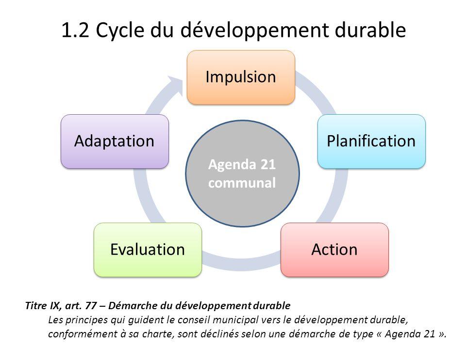 1.2 Cycle du développement durable ImpulsionPlanificationActionEvaluationAdaptation Titre IX, art. 77 – Démarche du développement durable Les principe