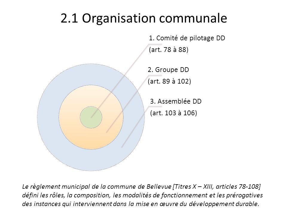 2.1 Organisation communale 1. Comité de pilotage DD (art. 78 à 88) 2. Groupe DD (art. 89 à 102) 3. Assemblée DD (art. 103 à 106) Le règlement municipa