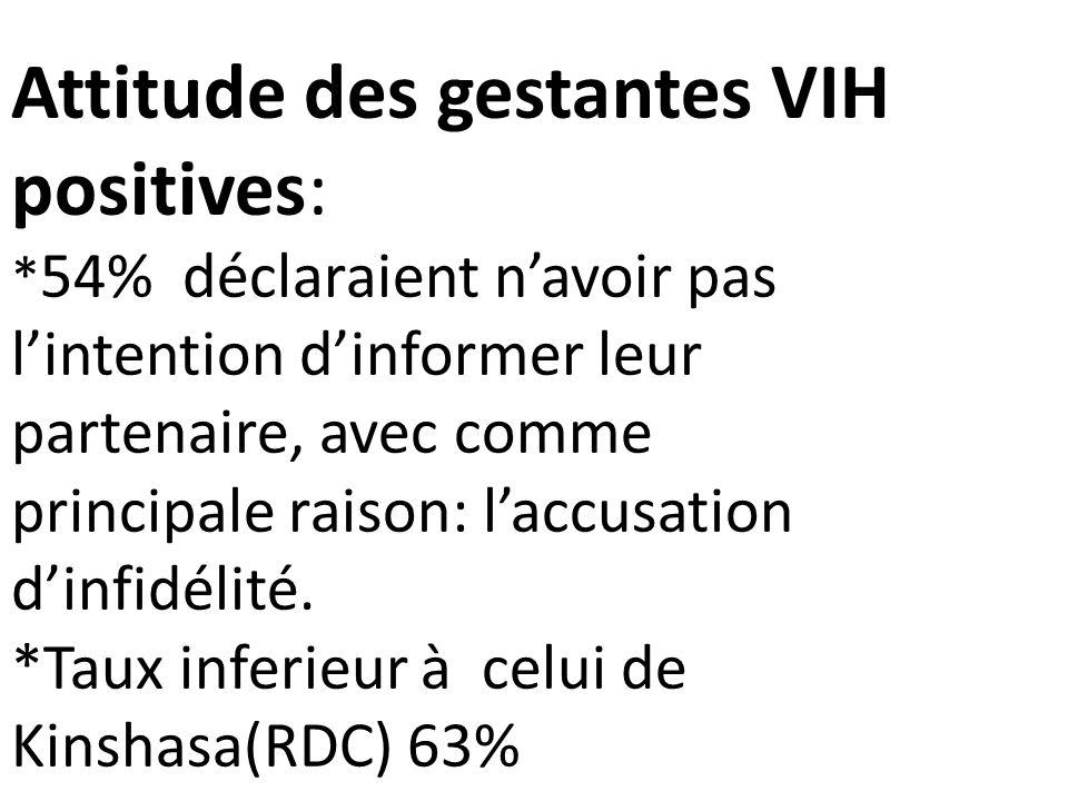 Attitude des gestantes VIH positives: * 54% déclaraient navoir pas lintention dinformer leur partenaire, avec comme principale raison: laccusation din