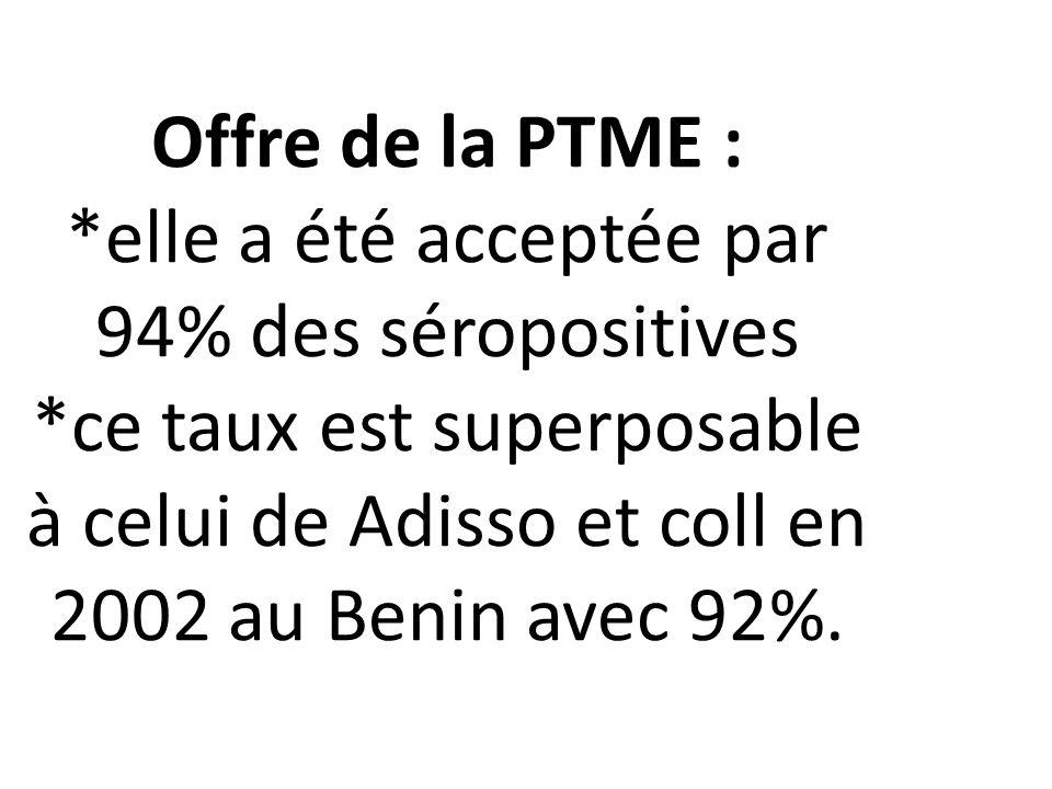 Offre de la PTME : *elle a été acceptée par 94% des séropositives *ce taux est superposable à celui de Adisso et coll en 2002 au Benin avec 92%.