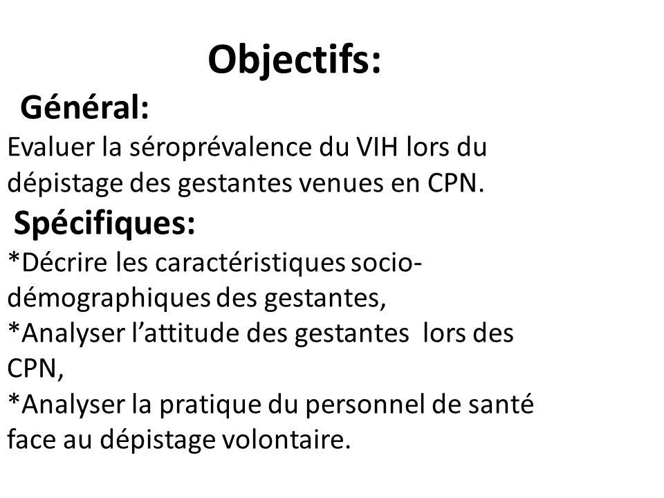 Objectifs: Général: Evaluer la séroprévalence du VIH lors du dépistage des gestantes venues en CPN. Spécifiques: *Décrire les caractéristiques socio-