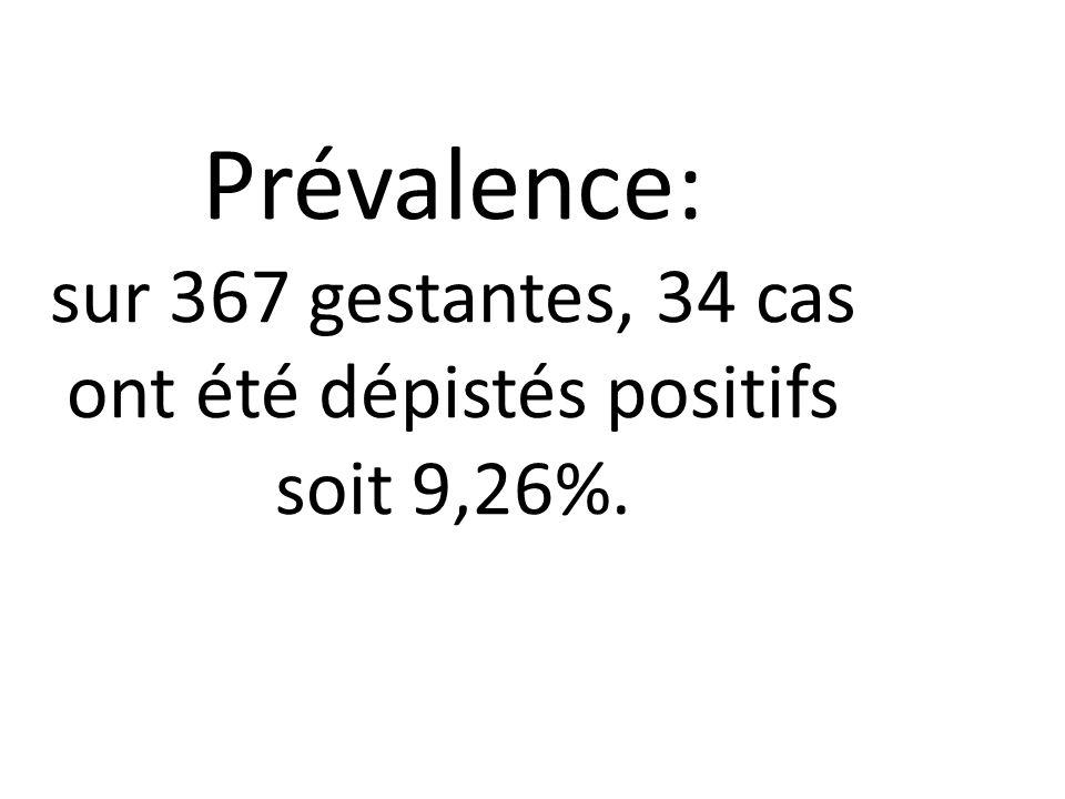 Prévalence: sur 367 gestantes, 34 cas ont été dépistés positifs soit 9,26%.