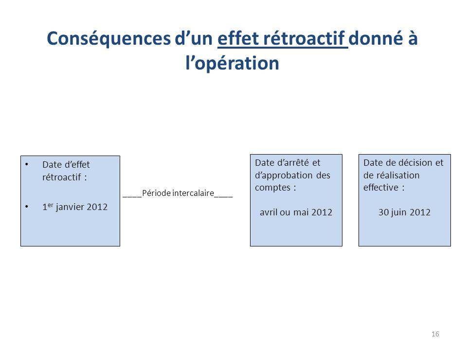 Conséquences dun effet rétroactif donné à lopération Date deffet rétroactif : 1 er janvier 2012 Date darrêté et dapprobation des comptes : avril ou ma