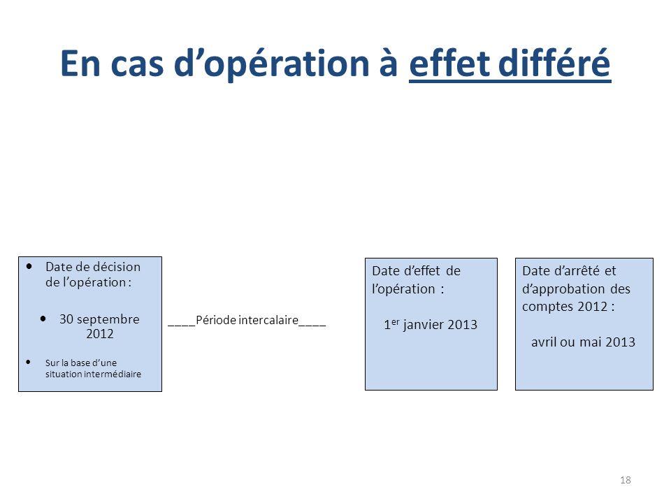 En cas dopération à effet différé Date de décision de lopération : 30 septembre 2012 Sur la base dune situation intermédiaire Date deffet de lopératio