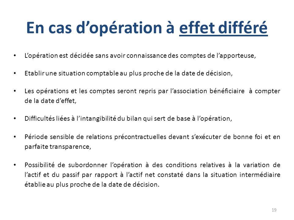 En cas dopération à effet différé Lopération est décidée sans avoir connaissance des comptes de lapporteuse, Etablir une situation comptable au plus p