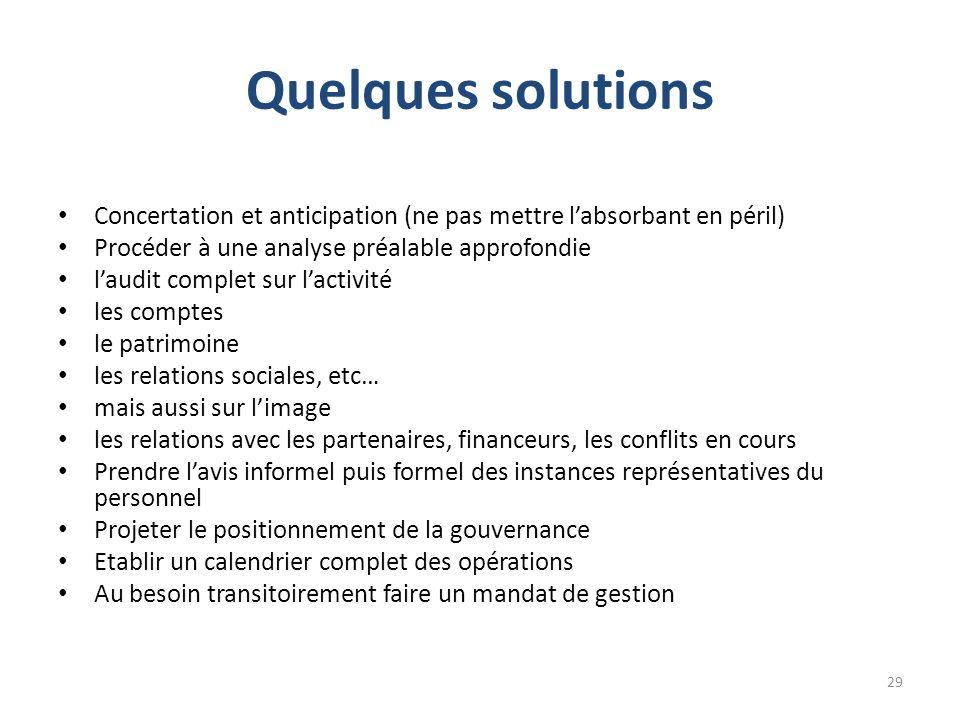 Quelques solutions Concertation et anticipation (ne pas mettre labsorbant en péril) Procéder à une analyse préalable approfondie laudit complet sur la