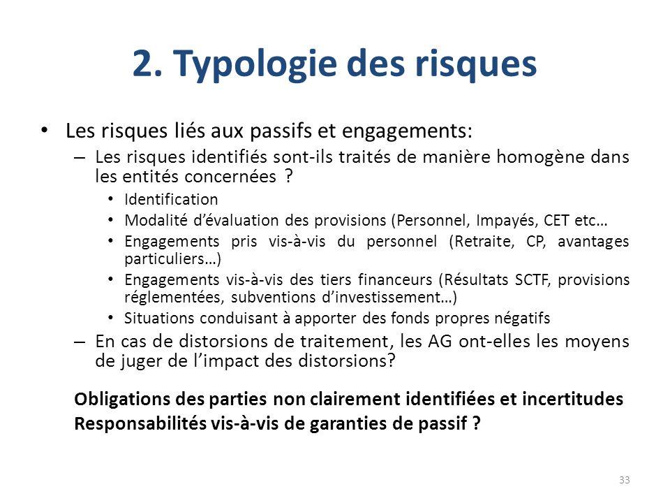 2. Typologie des risques Les risques liés aux passifs et engagements: – Les risques identifiés sont-ils traités de manière homogène dans les entités c