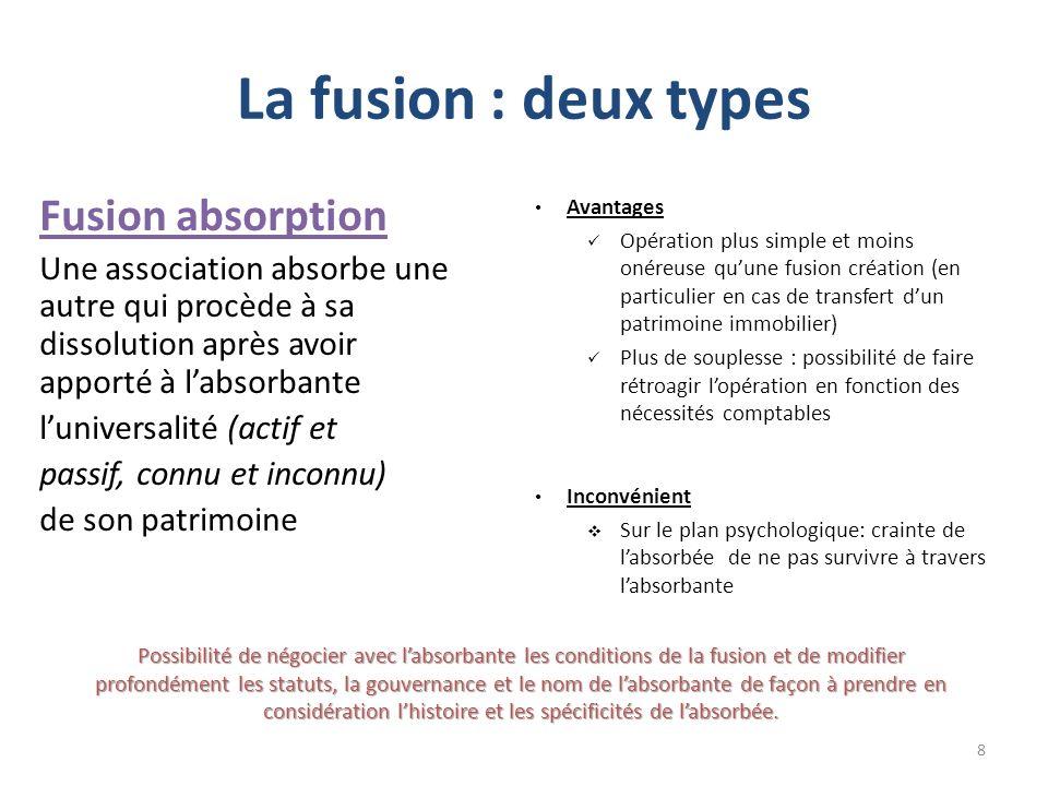 La fusion : deux types Fusion absorption Une association absorbe une autre qui procède à sa dissolution après avoir apporté à labsorbante luniversalit