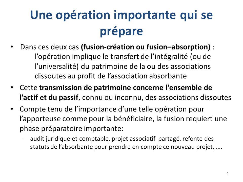 Une opération importante qui se prépare Dans ces deux cas (fusion-création ou fusion–absorption) : lopération implique le transfert de lintégralité (o