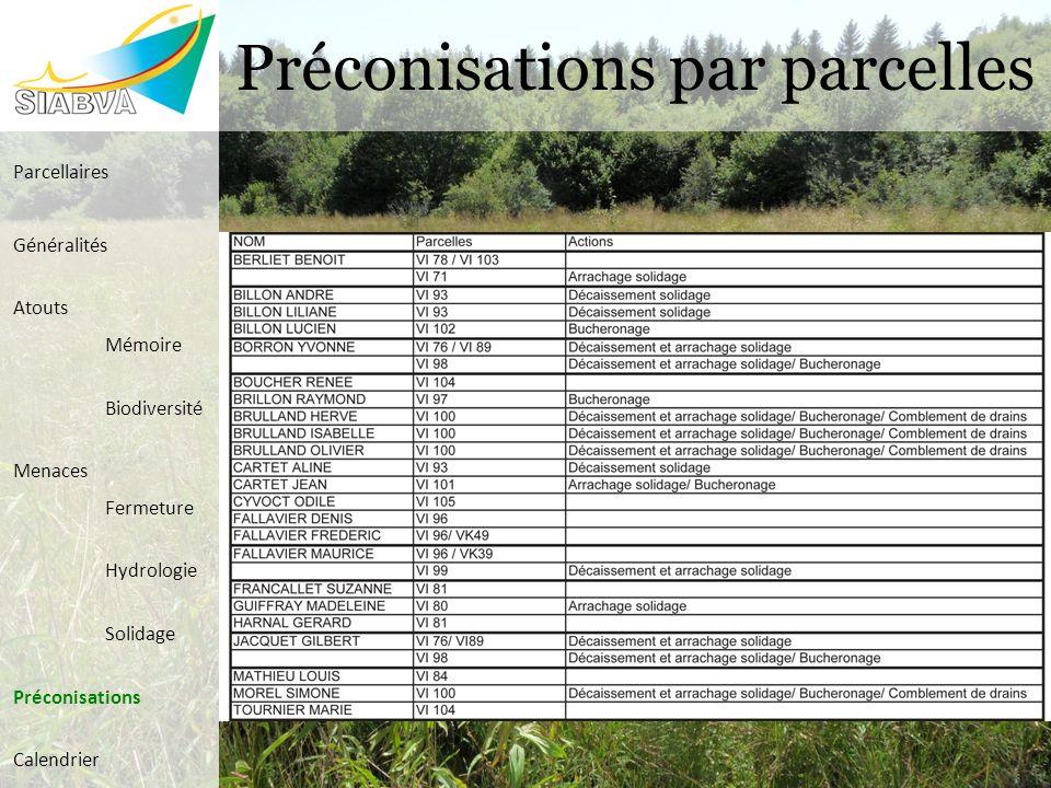 Préconisations par parcelles Parcellaires Généralités Atouts Mémoire Biodiversité Menaces Fermeture Hydrologie Solidage Préconisations Calendrier
