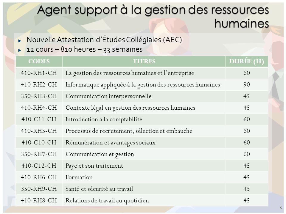 Nouvelle Attestation dÉtudes Collégiales (AEC) 12 cours – 810 heures – 33 semaines 3 CODESTITRESDURÉE (H) 410-RH1-CHLa gestion des ressources humaines