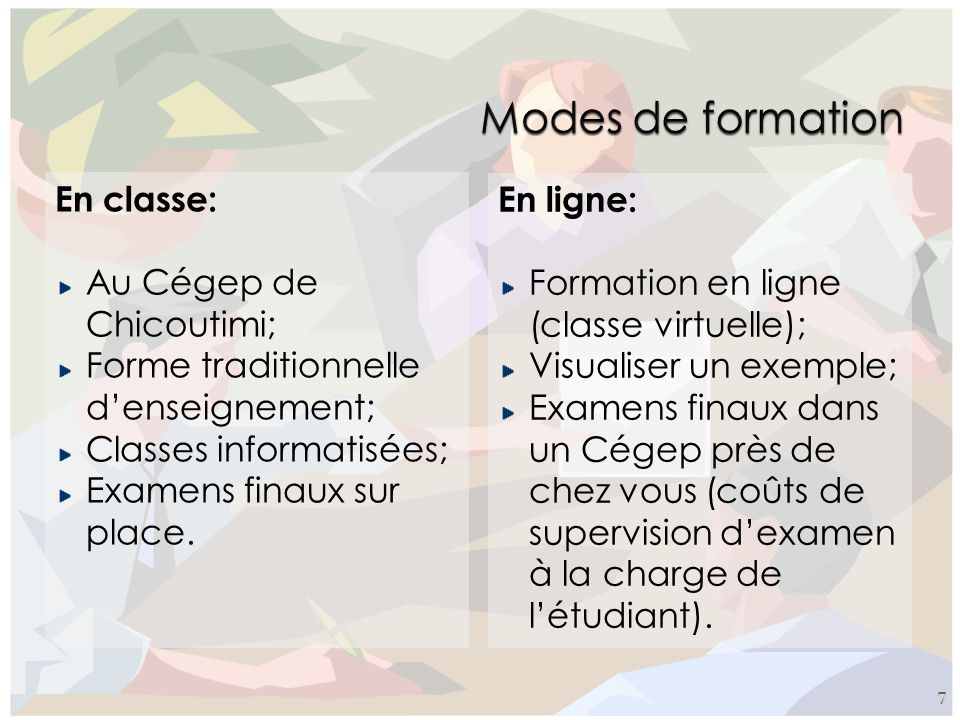 En classe: Au Cégep de Chicoutimi; Forme traditionnelle denseignement; Classes informatisées; Examens finaux sur place. En ligne: Formation en ligne (