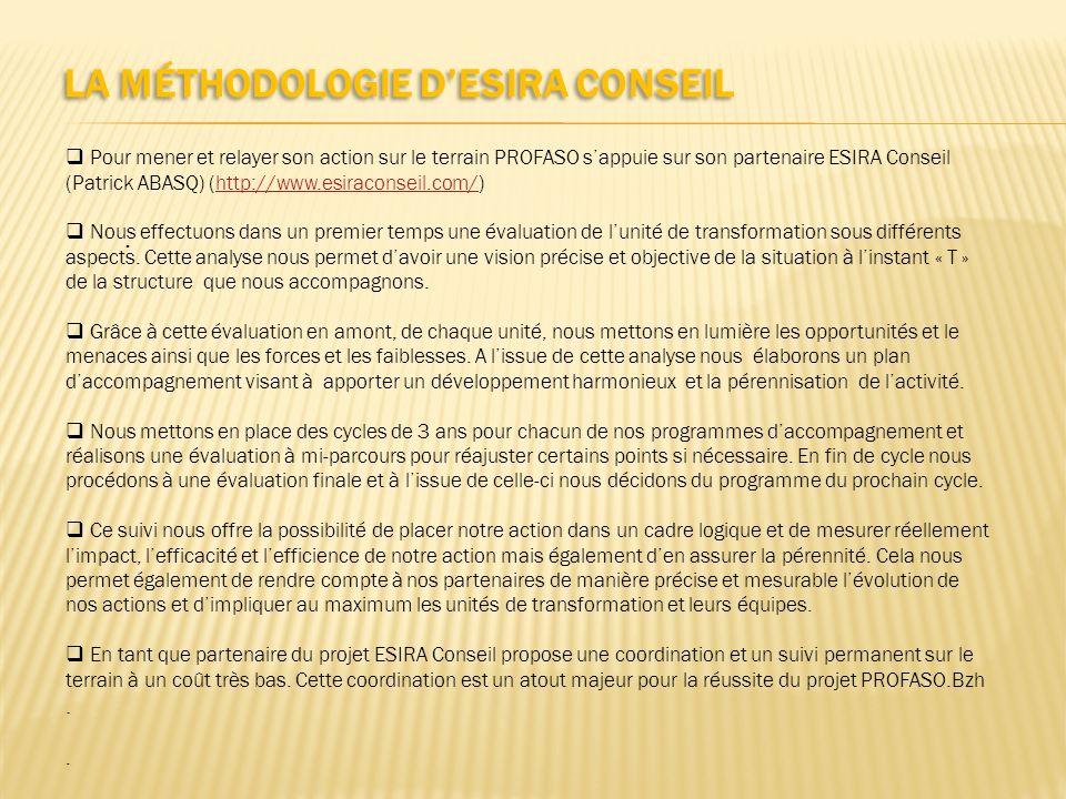 LA MÉTHODOLOGIE DESIRA CONSEIL Pour mener et relayer son action sur le terrain PROFASO sappuie sur son partenaire ESIRA Conseil (Patrick ABASQ) (http: