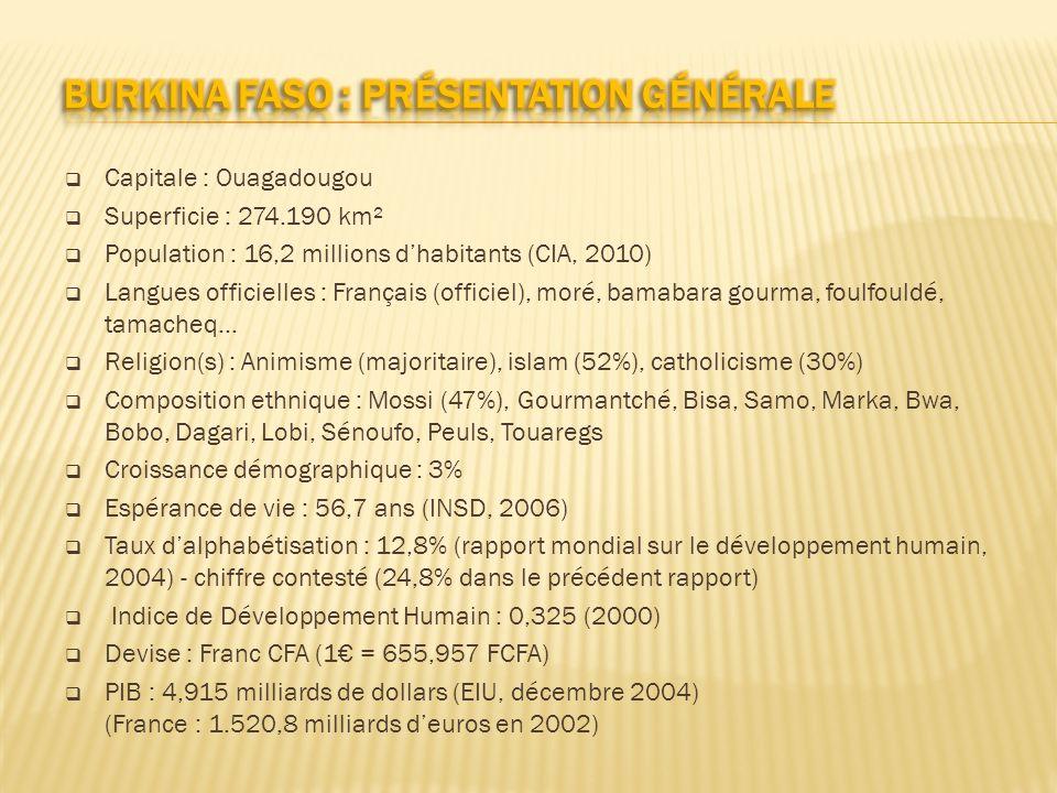 Capitale : Ouagadougou Superficie : 274.190 km² Population : 16,2 millions dhabitants (CIA, 2010) Langues officielles : Français (officiel), moré, bam