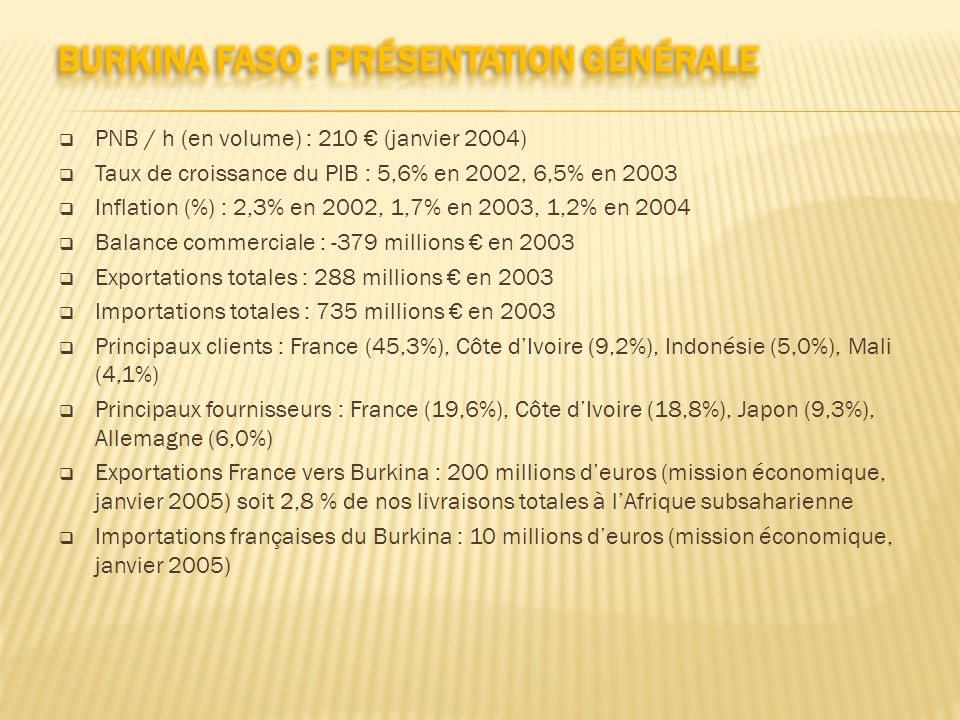PNB / h (en volume) : 210 (janvier 2004) Taux de croissance du PIB : 5,6% en 2002, 6,5% en 2003 Inflation (%) : 2,3% en 2002, 1,7% en 2003, 1,2% en 20