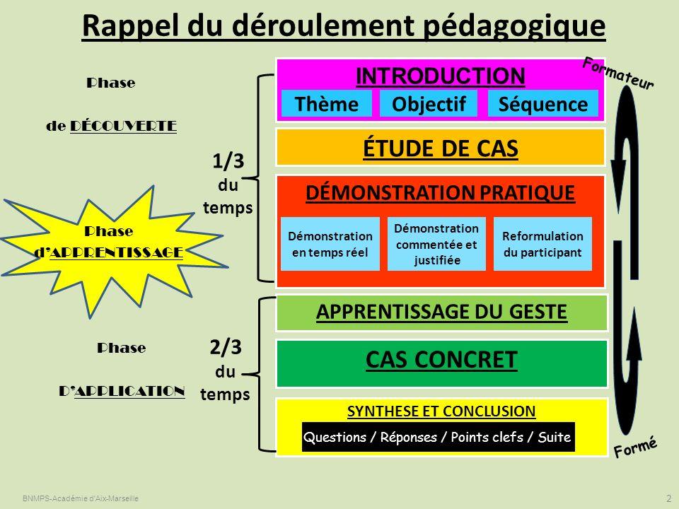 Rappel du déroulement pédagogique 2 BNMPS-Académie d'Aix-Marseille INTRODUCTION ThèmeObjectifSéquence ÉTUDE DE CAS DÉMONSTRATION PRATIQUE Démonstratio