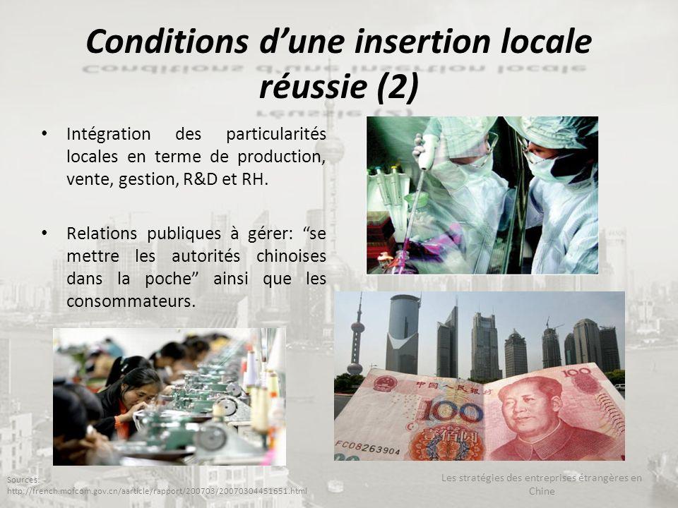 Conditions dune insertion locale réussie (2) Intégration des particularités locales en terme de production, vente, gestion, R&D et RH. Relations publi