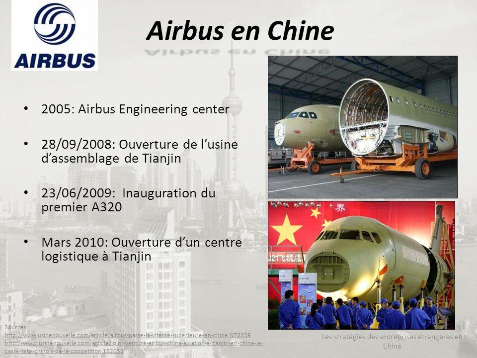Airbus en Chine 2005: Airbus Engineering center 28/09/2008: Ouverture de lusine dassemblage de Tianjin 23/06/2009: Inauguration du premier A320 Mars 2