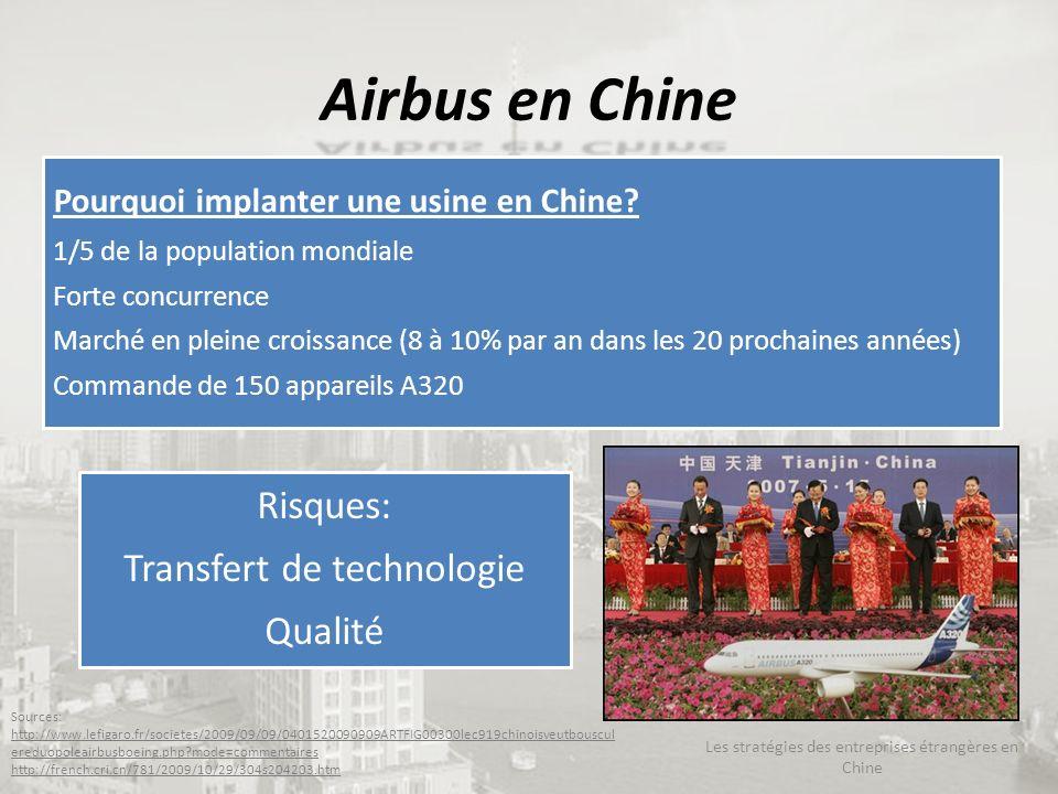 Airbus en Chine Les stratégies des entreprises étrangères en Chine Sources: http://www.lefigaro.fr/societes/2009/09/09/0401520090909ARTFIG00300lec919c