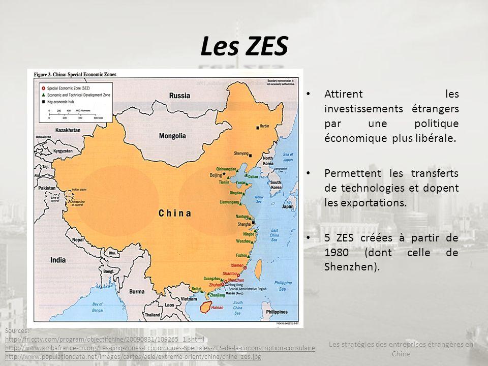 Les ZES Attirent les investissements étrangers par une politique économique plus libérale. Permettent les transferts de technologies et dopent les exp