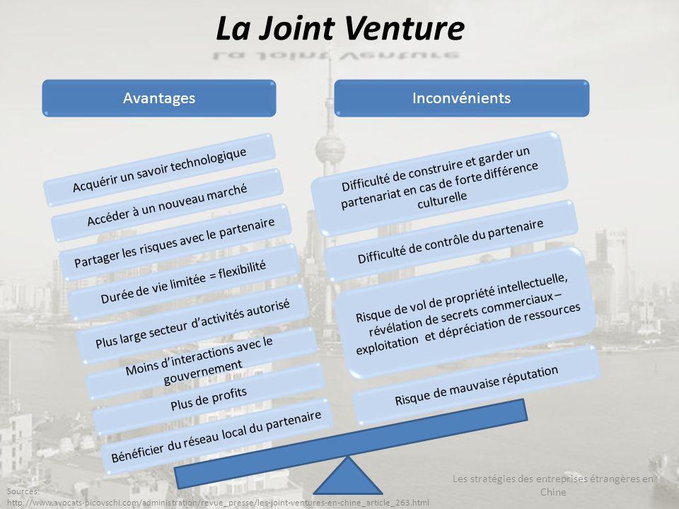 La Joint Venture AvantagesInconvénients Acquérir un savoir technologique Accéder à un nouveau marché Bénéficier du réseau local du partenaire Partager