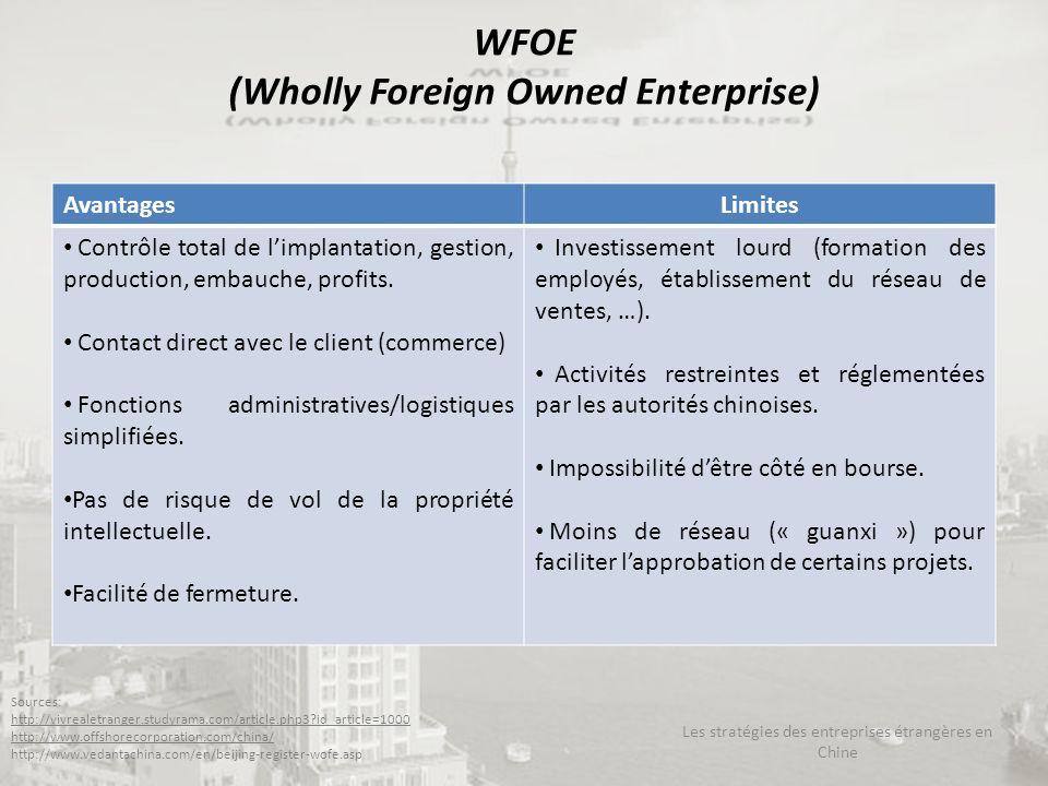 WFOE (Wholly Foreign Owned Enterprise) AvantagesLimites Contrôle total de limplantation, gestion, production, embauche, profits. Contact direct avec l