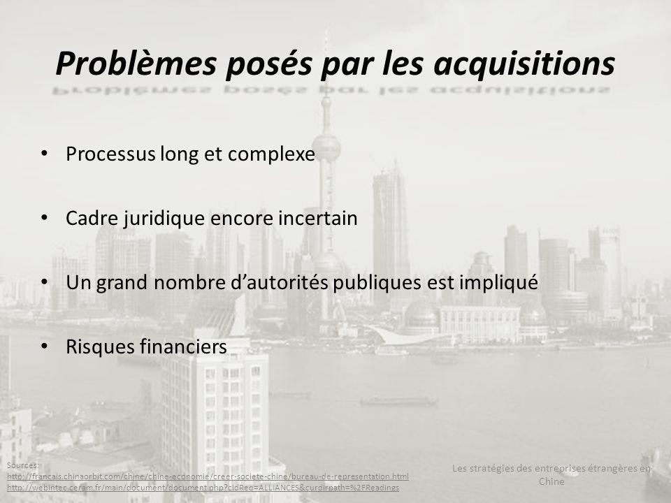 Problèmes posés par les acquisitions Processus long et complexe Cadre juridique encore incertain Un grand nombre dautorités publiques est impliqué Ris