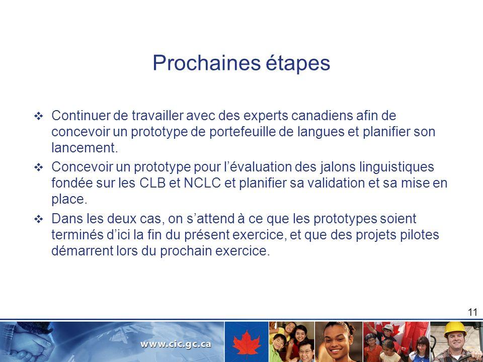 Prochaines étapes Continuer de travailler avec des experts canadiens afin de concevoir un prototype de portefeuille de langues et planifier son lancem