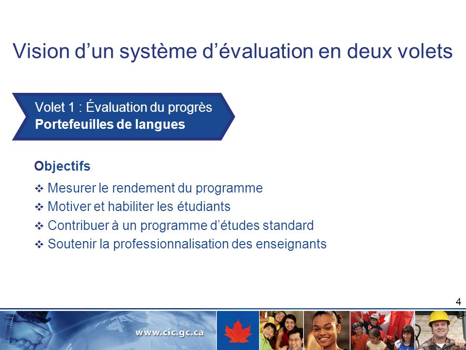 Vision dun système dévaluation en deux volets Volet 1 : Évaluation du progrès Portefeuilles de langues Objectifs Mesurer le rendement du programme Mot