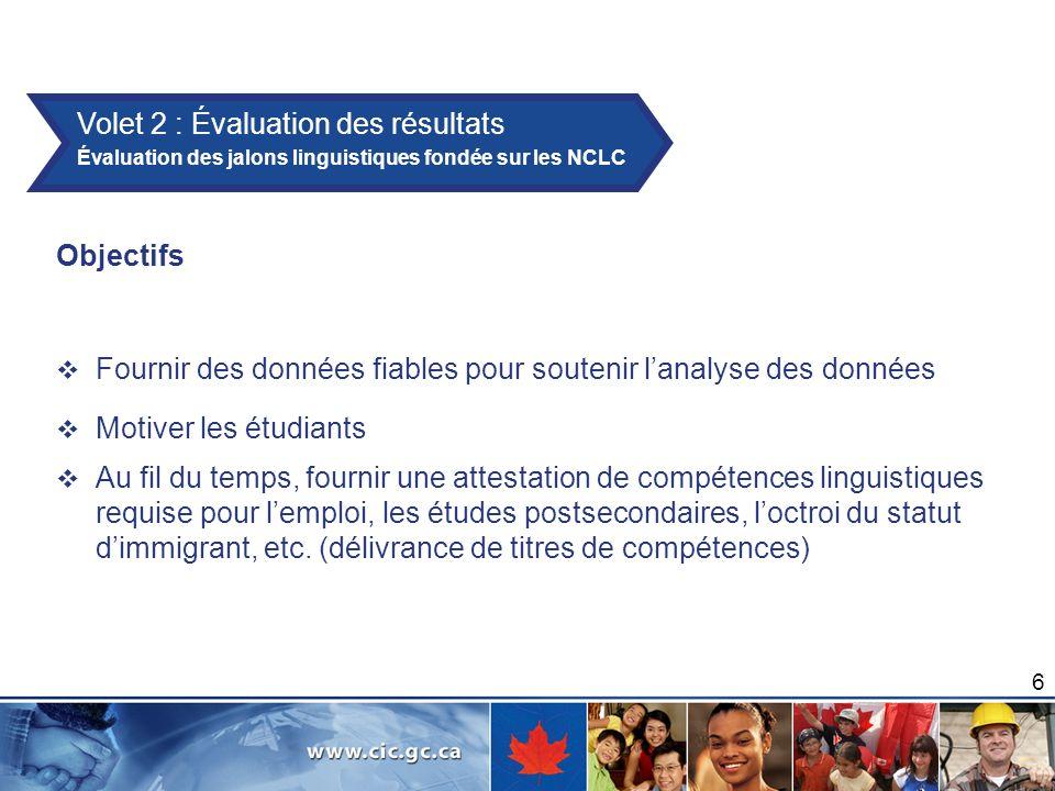 Volet 2 : Évaluation des résultats Évaluation des jalons linguistiques fondée sur les NCLC Objectifs Fournir des données fiables pour soutenir lanalys