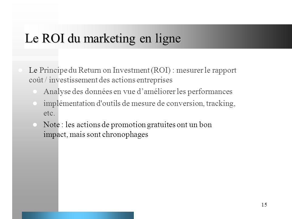15 Le ROI du marketing en ligne Le Principe du Return on Investment (ROI) : mesurer le rapport coût / investissement des actions entreprises Analyse d