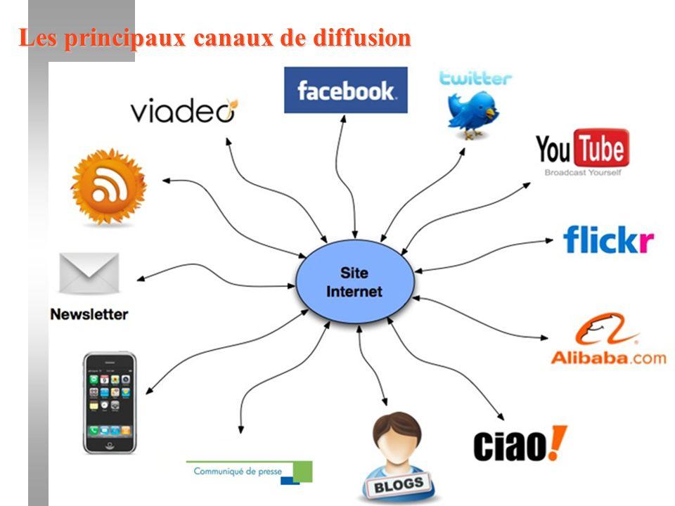Les principaux canaux de diffusion
