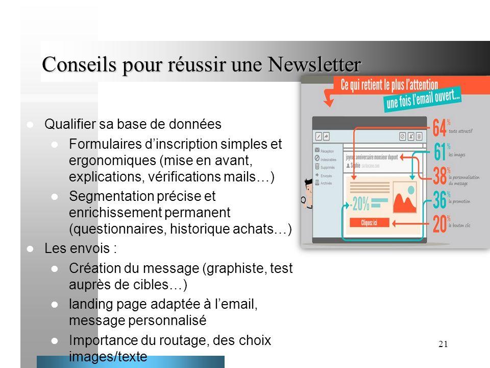 21 Conseils pour réussir une Newsletter Qualifier sa base de données Formulaires dinscription simples et ergonomiques (mise en avant, explications, vé