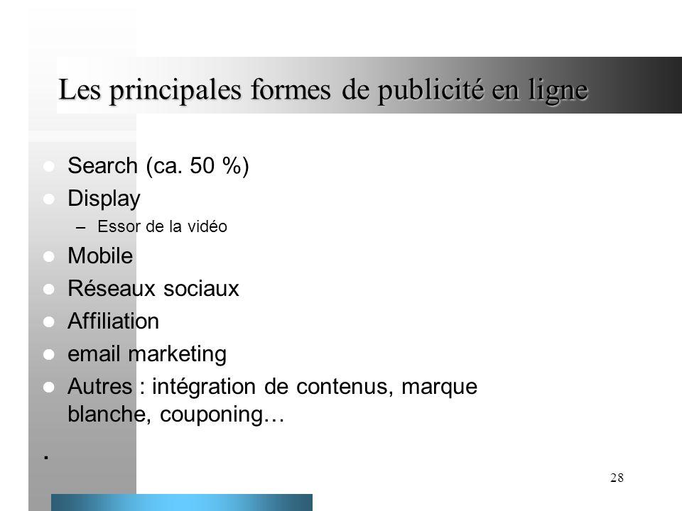28 Les principales formes de publicité en ligne Search (ca. 50 %) Display –Essor de la vidéo Mobile Réseaux sociaux Affiliation email marketing Autres