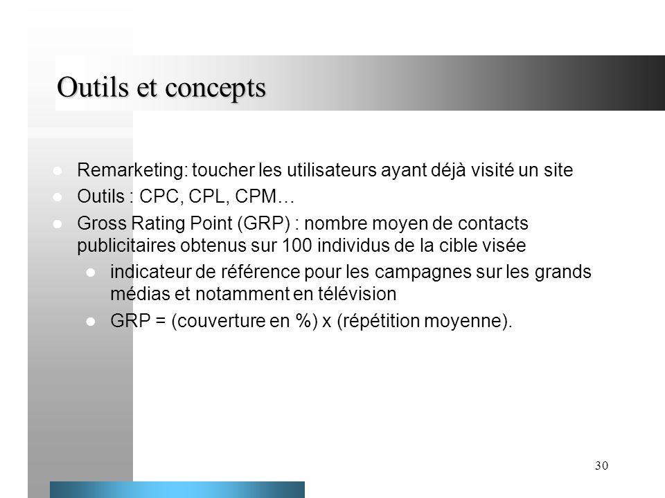 30 Outils et concepts Remarketing: toucher les utilisateurs ayant déjà visité un site Outils : CPC, CPL, CPM… Gross Rating Point (GRP) : nombre moyen
