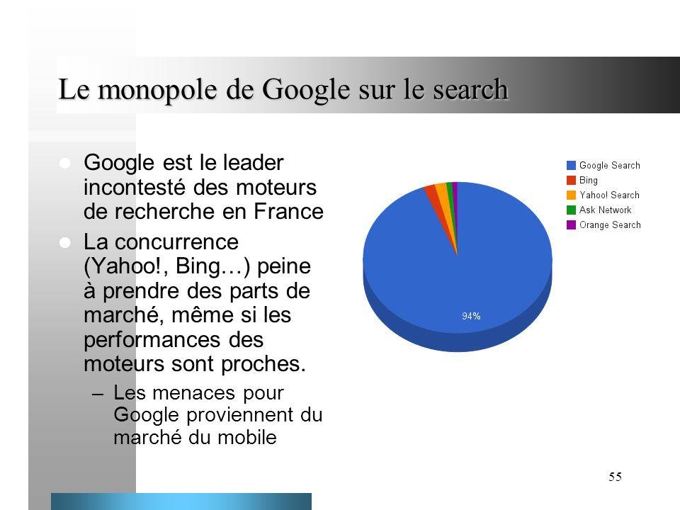 55 Le monopole de Google sur le search Google est le leader incontesté des moteurs de recherche en France La concurrence (Yahoo!, Bing…) peine à prend