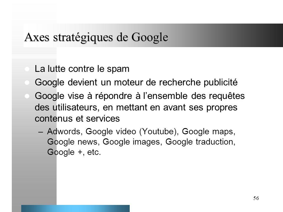 56 Axes stratégiques de Google La lutte contre le spam Google devient un moteur de recherche publicité Google vise à répondre à lensemble des requêtes