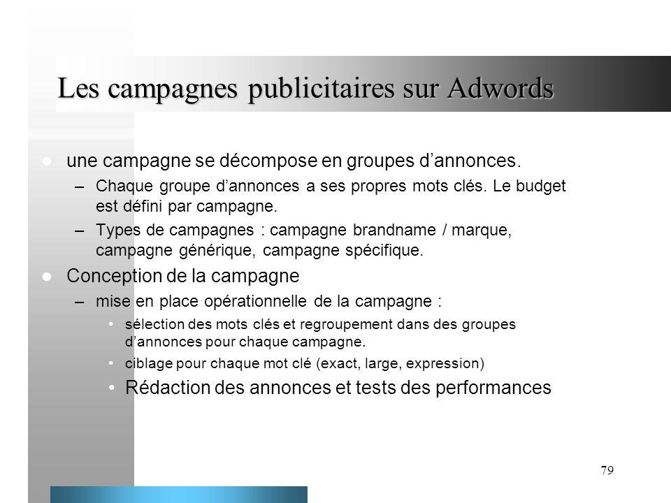 79 Les campagnes publicitaires sur Adwords une campagne se décompose en groupes dannonces. –Chaque groupe dannonces a ses propres mots clés. Le budget