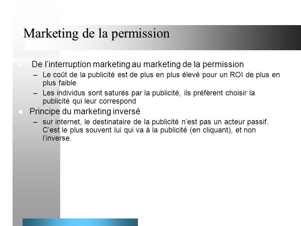 Marketing de la permission De linterruption marketing au marketing de la permission –Le coût de la publicité est de plus en plus élevé pour un ROI de