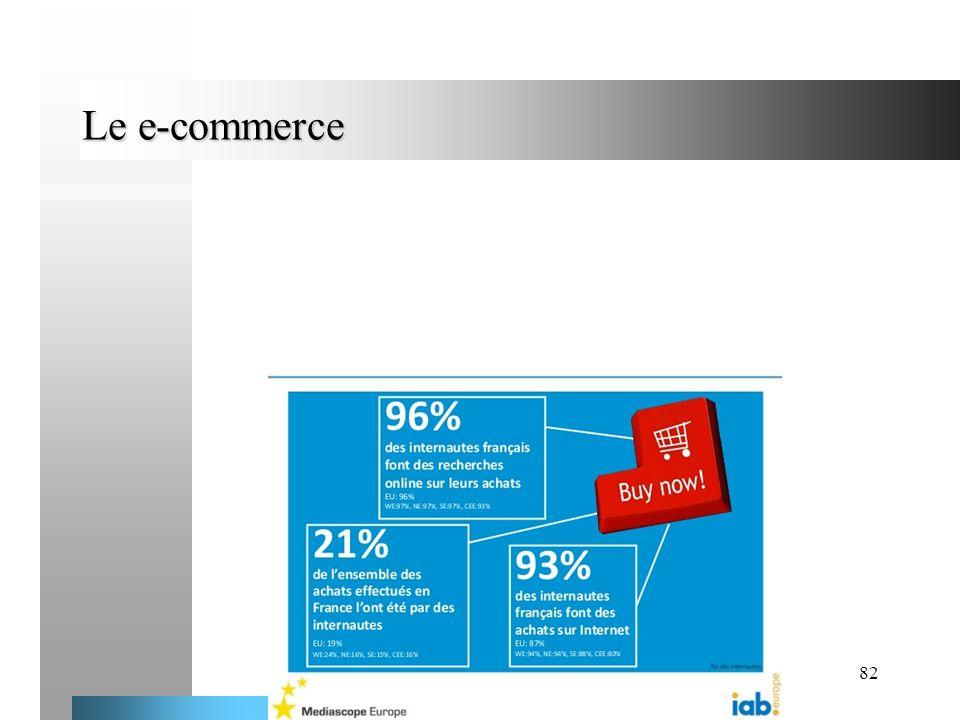 82 Le e-commerce