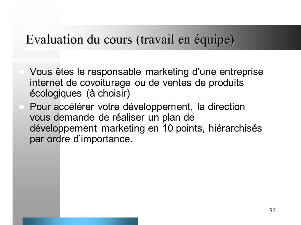 86 Evaluation du cours (travail en équipe) Vous êtes le responsable marketing dune entreprise internet de covoiturage ou de ventes de produits écologi