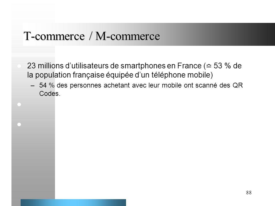 88 T-commerce / M-commerce 23 millions dutilisateurs de smartphones en France ( 53 % de la population française équipée dun téléphone mobile) –54 % de