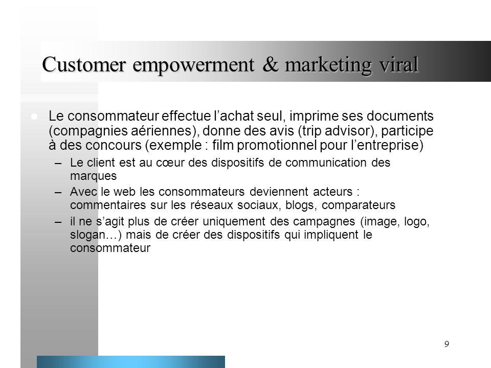 9 Customer empowerment & marketing viral Le consommateur effectue lachat seul, imprime ses documents (compagnies aériennes), donne des avis (trip advi