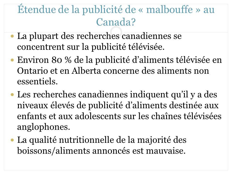 Étendue de la publicité de « malbouffe » au Canada? La plupart des recherches canadiennes se concentrent sur la publicité télévisée. Environ 80 % de l