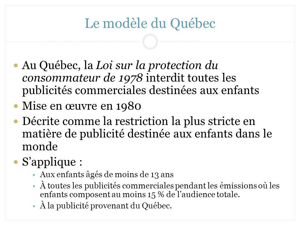 Le modèle du Québec Au Québec, la Loi sur la protection du consommateur de 1978 interdit toutes les publicités commerciales destinées aux enfants Mise