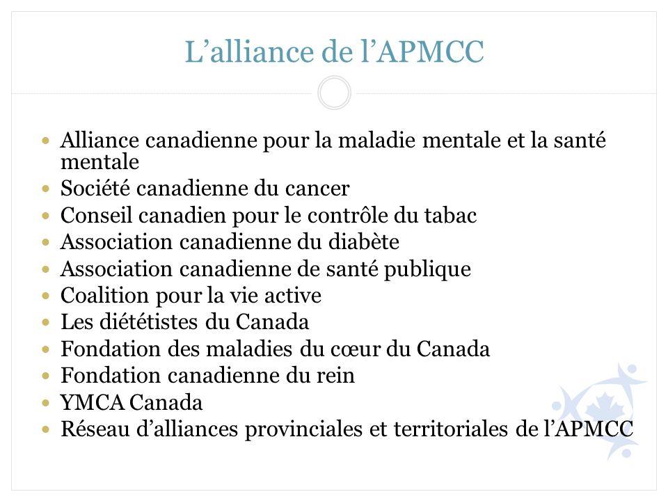 Lalliance de lAPMCC Alliance canadienne pour la maladie mentale et la santé mentale Société canadienne du cancer Conseil canadien pour le contrôle du