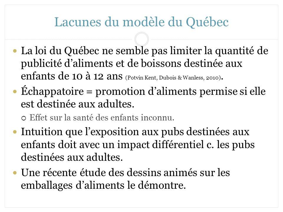 Lacunes du modèle du Québec La loi du Québec ne semble pas limiter la quantité de publicité daliments et de boissons destinée aux enfants de 10 à 12 a