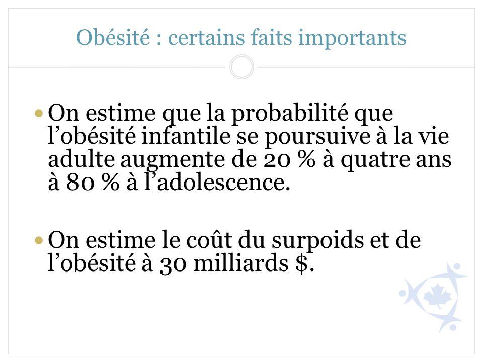 Obésité : certains faits importants On estime que la probabilité que lobésité infantile se poursuive à la vie adulte augmente de 20 % à quatre ans à 8