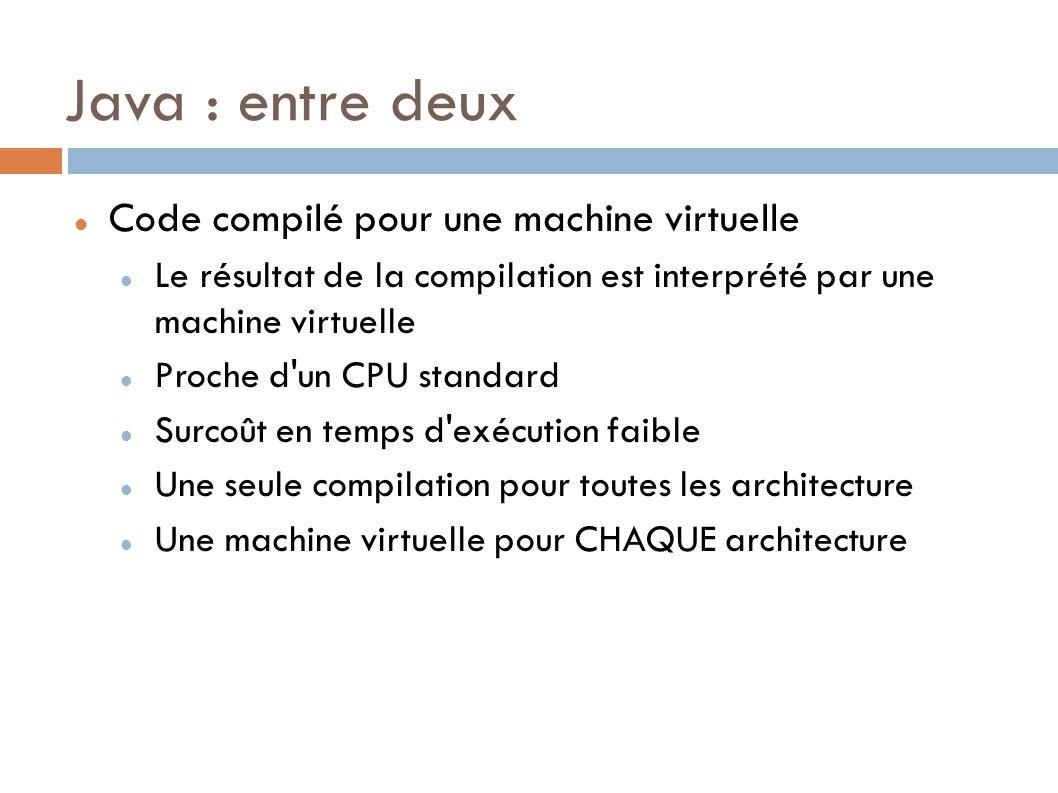 Java : entre deux Code compilé pour une machine virtuelle Le résultat de la compilation est interprété par une machine virtuelle Proche d un CPU standard Surcoût en temps d exécution faible Une seule compilation pour toutes les architecture Une machine virtuelle pour CHAQUE architecture